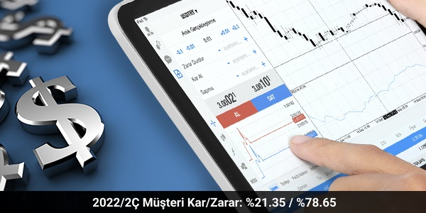MetaTrader Demo Hesabı